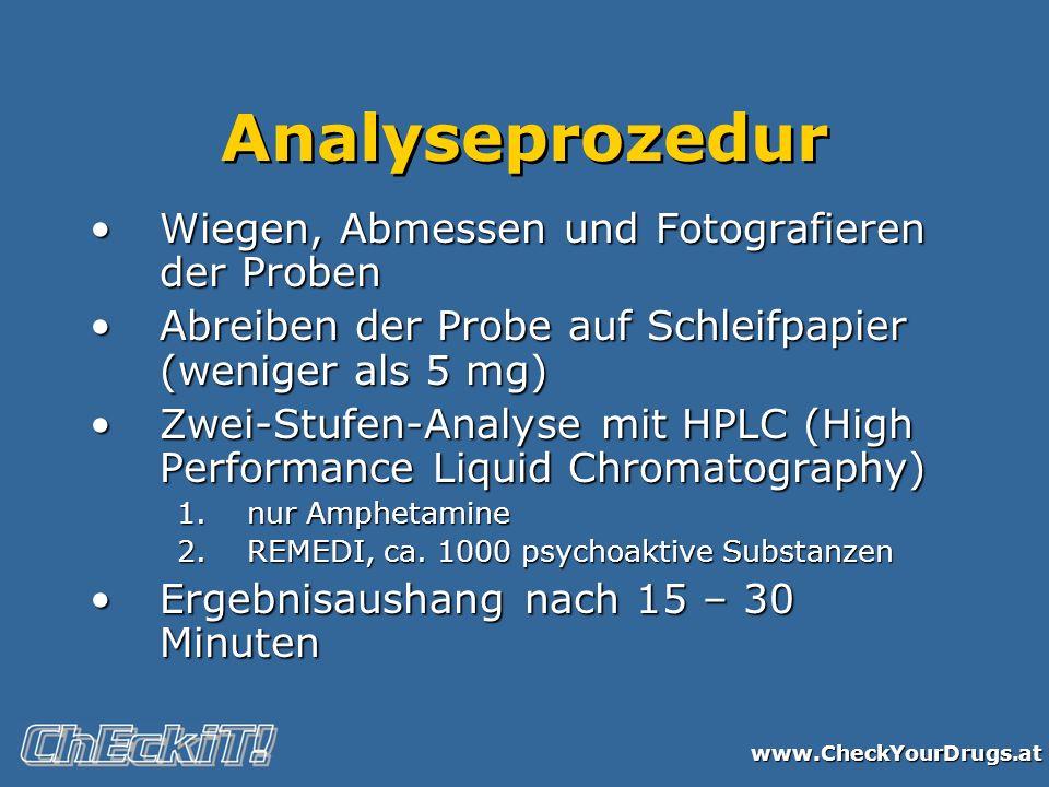 www.CheckYourDrugs.at Analyseprozedur Wiegen, Abmessen und Fotografieren der ProbenWiegen, Abmessen und Fotografieren der Proben Abreiben der Probe auf Schleifpapier (weniger als 5 mg)Abreiben der Probe auf Schleifpapier (weniger als 5 mg) Zwei-Stufen-Analyse mit HPLC (High Performance Liquid Chromatography)Zwei-Stufen-Analyse mit HPLC (High Performance Liquid Chromatography) 1.nur Amphetamine 2.REMEDI, ca.