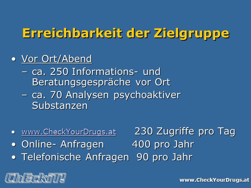 www.CheckYourDrugs.at Erreichbarkeit der Zielgruppe Vor Ort/AbendVor Ort/Abend –ca. 250 Informations- und Beratungsgespräche vor Ort –ca. 70 Analysen