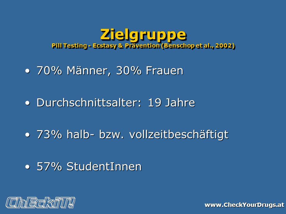 www.CheckYourDrugs.atwww.CheckYourDrugs.at Zielgruppe Pill Testing - Ecstasy & Prävention (Benschop et al., 2002) 70% Männer, 30% Frauen70% Männer, 30