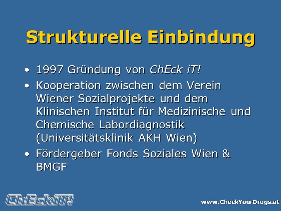 www.CheckYourDrugs.at Strukturelle Einbindung 1997 Gründung von ChEck iT!1997 Gründung von ChEck iT! Kooperation zwischen dem Verein Wiener Sozialproj