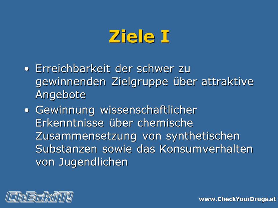 www.CheckYourDrugs.at Ergebnisse und Erkenntnisse