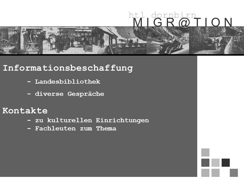 htl dornbirn M I G R @ T I O N Informationsbeschaffung - Landesbibliothek - diverse Gespräche Kontakte - zu kulturellen Einrichtungen - Fachleuten zum Thema