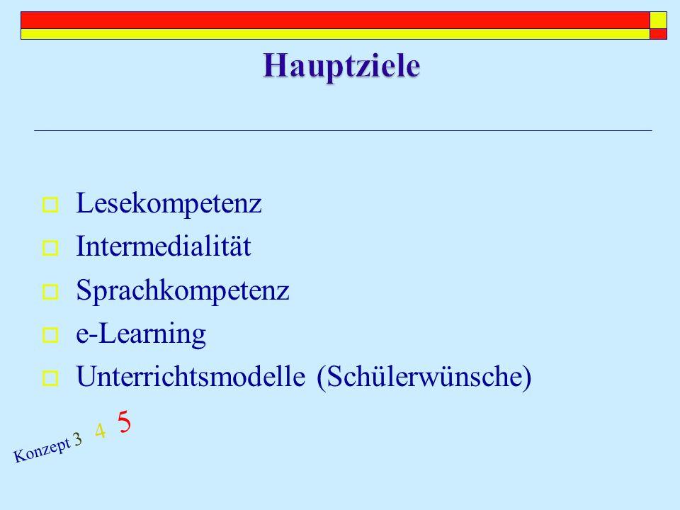 Lesekompetenz Intermedialität Sprachkompetenz e-Learning Unterrichtsmodelle (Schülerwünsche) Konzept 3 4 5