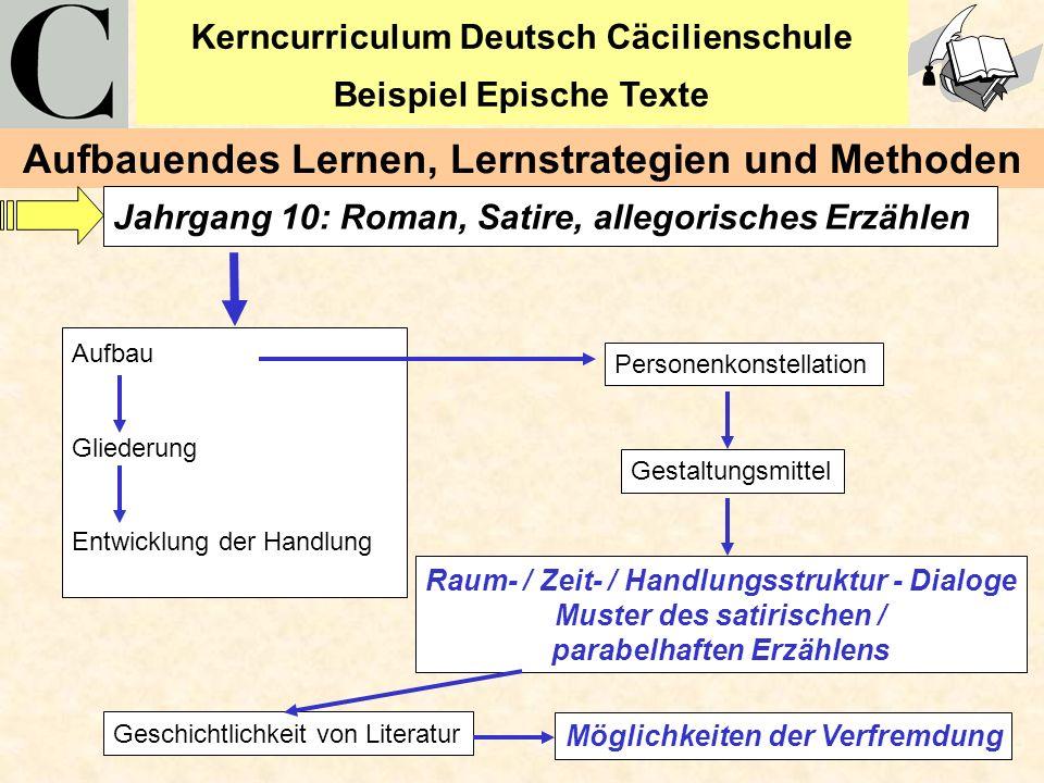 Kerncurriculum Deutsch Cäcilienschule Beispiel Epische Texte 10 Aufbauendes Lernen, Lernstrategien und Methoden Jahrgang 10: Roman, Satire, allegorisc