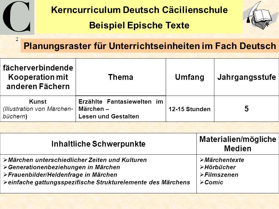 Kerncurriculum Deutsch Cäcilienschule Beispiel Epische Texte 2 fächerverbindende Kooperation mit anderen Fächern ThemaUmfangJahrgangsstufe Kunst (Illu