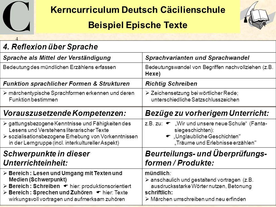 Kerncurriculum Deutsch Cäcilienschule Beispiel Epische Texte 4 4. Reflexion über Sprache Sprache als Mittel der VerständigungSprachvarianten und Sprac