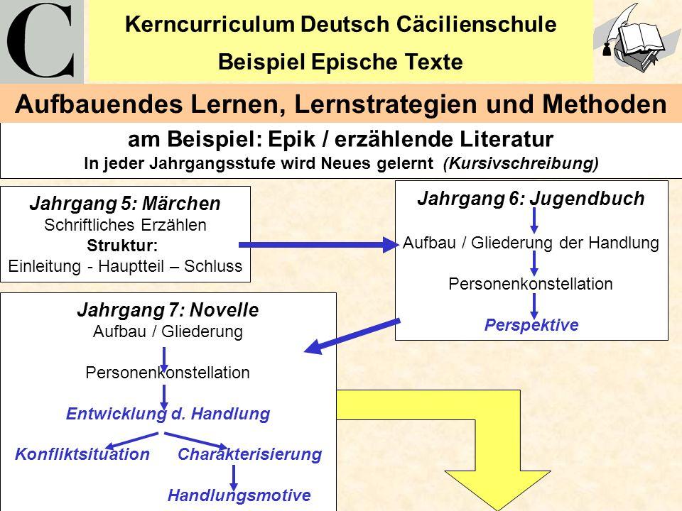 Kerncurriculum Deutsch Cäcilienschule Beispiel Epische Texte 7 am Beispiel: Epik / erzählende Literatur In jeder Jahrgangsstufe wird Neues gelernt (Ku