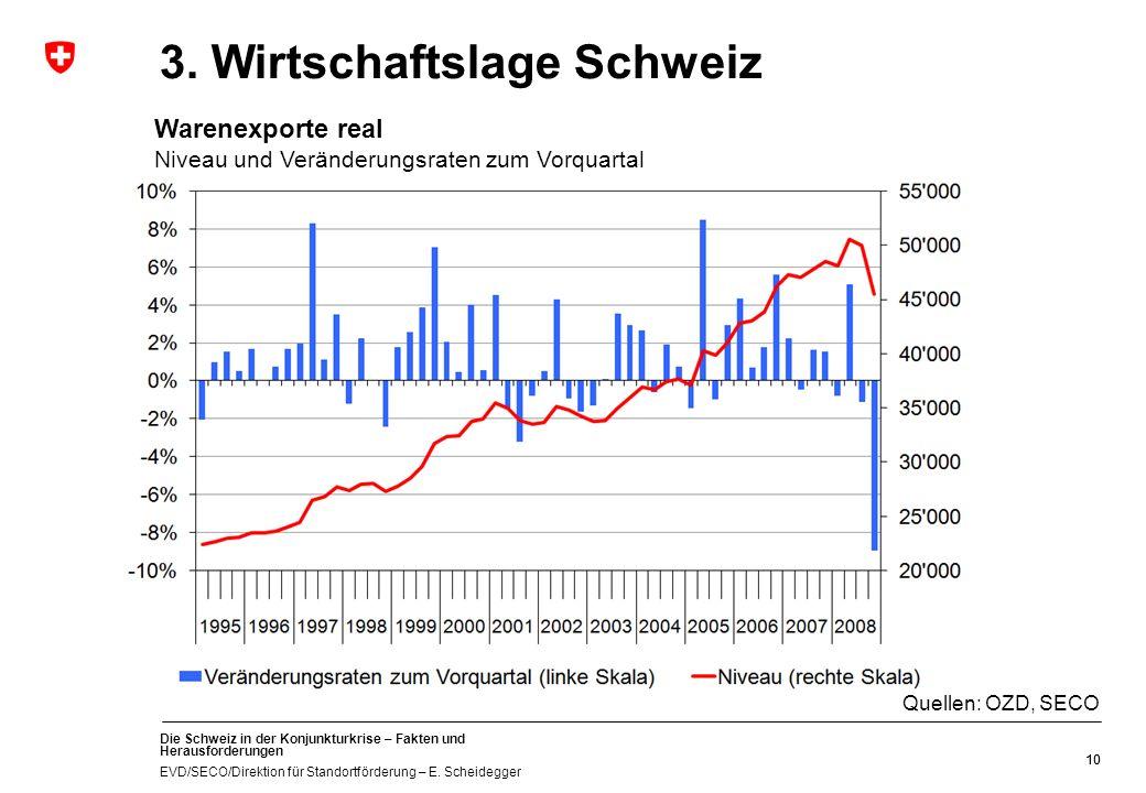 Die Schweiz in der Konjunkturkrise – Fakten und Herausforderungen EVD/SECO/Direktion für Standortförderung – E. Scheidegger 10 3. Wirtschaftslage Schw