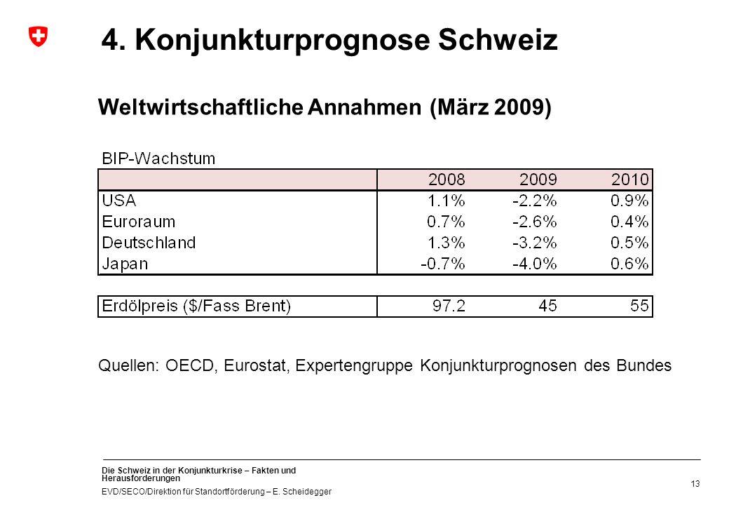 Die Schweiz in der Konjunkturkrise – Fakten und Herausforderungen EVD/SECO/Direktion für Standortförderung – E. Scheidegger 4. Konjunkturprognose Schw