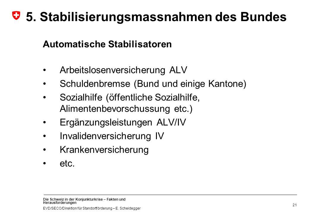 Die Schweiz in der Konjunkturkrise – Fakten und Herausforderungen EVD/SECO/Direktion für Standortförderung – E. Scheidegger 21 Automatische Stabilisat