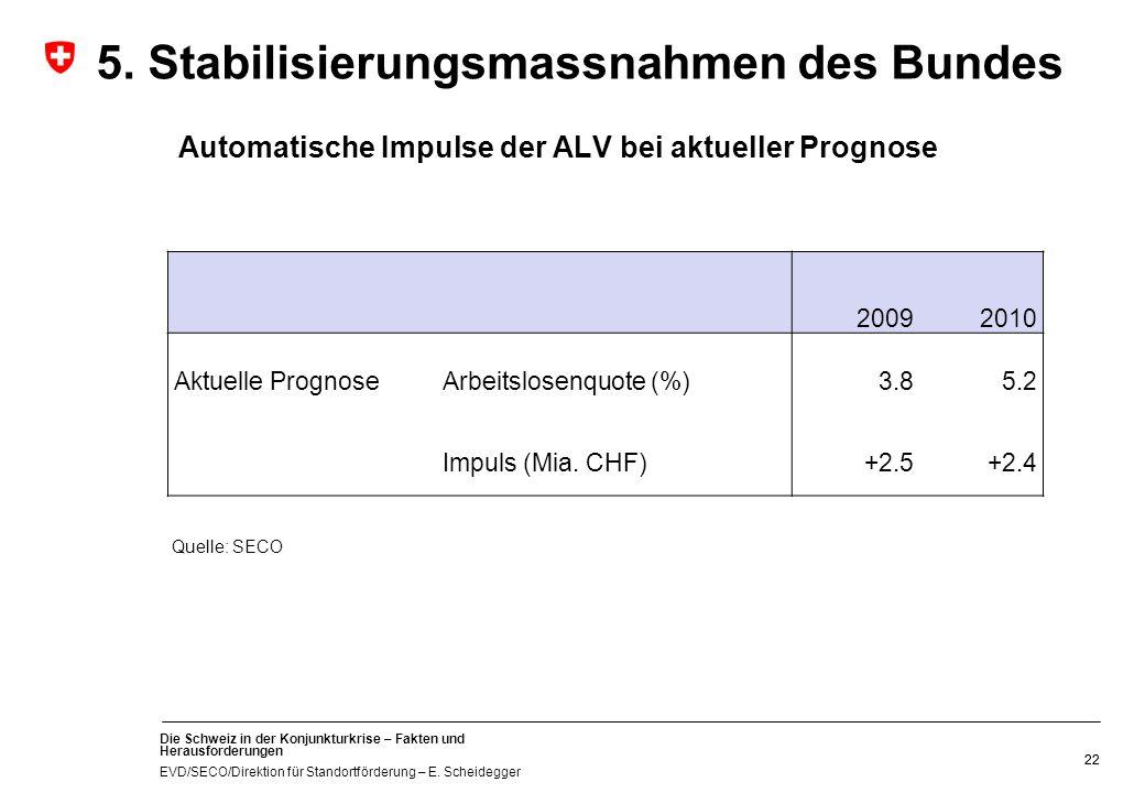 Die Schweiz in der Konjunkturkrise – Fakten und Herausforderungen EVD/SECO/Direktion für Standortförderung – E. Scheidegger 20092010 Aktuelle Prognose