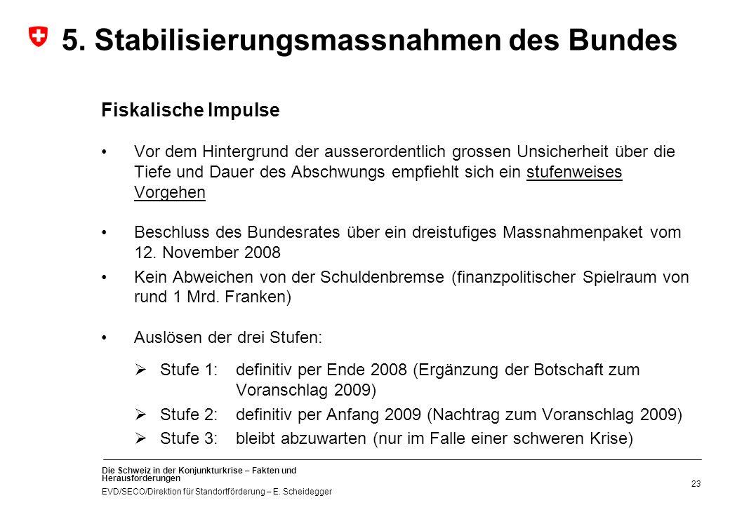 Die Schweiz in der Konjunkturkrise – Fakten und Herausforderungen EVD/SECO/Direktion für Standortförderung – E. Scheidegger 23 Fiskalische Impulse Vor