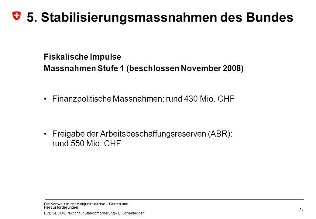 Die Schweiz in der Konjunkturkrise – Fakten und Herausforderungen EVD/SECO/Direktion für Standortförderung – E. Scheidegger 24 Fiskalische Impulse Mas