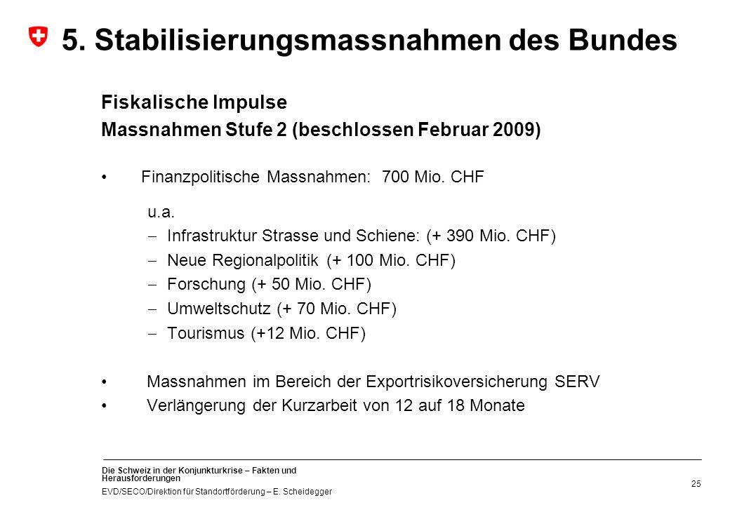 Die Schweiz in der Konjunkturkrise – Fakten und Herausforderungen EVD/SECO/Direktion für Standortförderung – E. Scheidegger 25 Fiskalische Impulse Mas