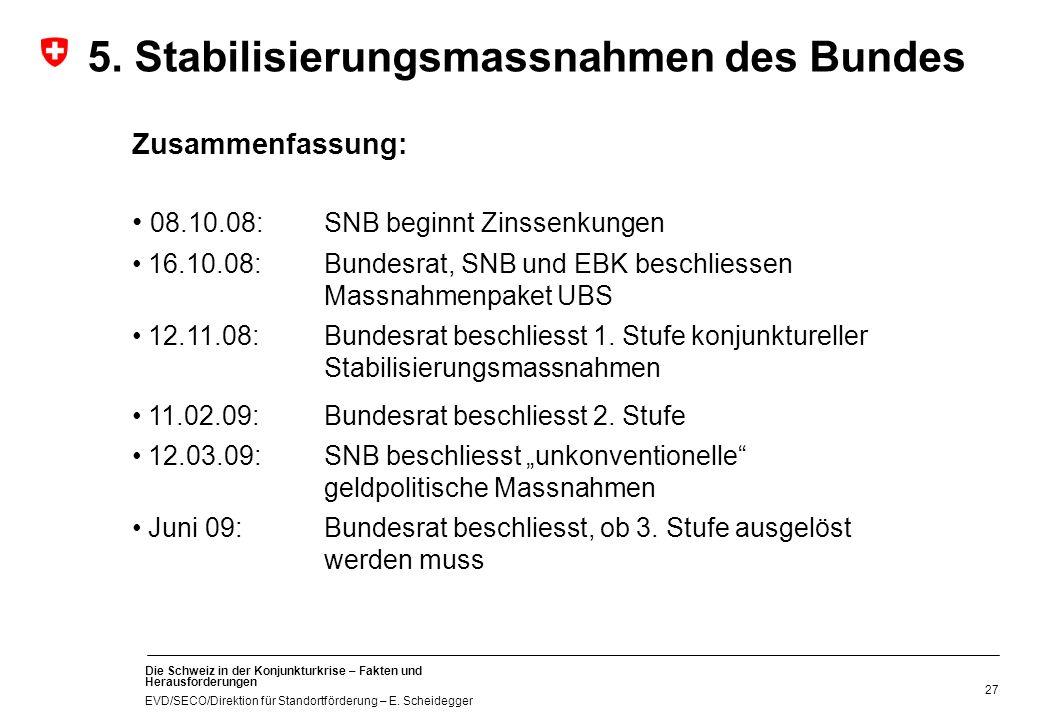 Die Schweiz in der Konjunkturkrise – Fakten und Herausforderungen EVD/SECO/Direktion für Standortförderung – E. Scheidegger 27 Zusammenfassung: 08.10.