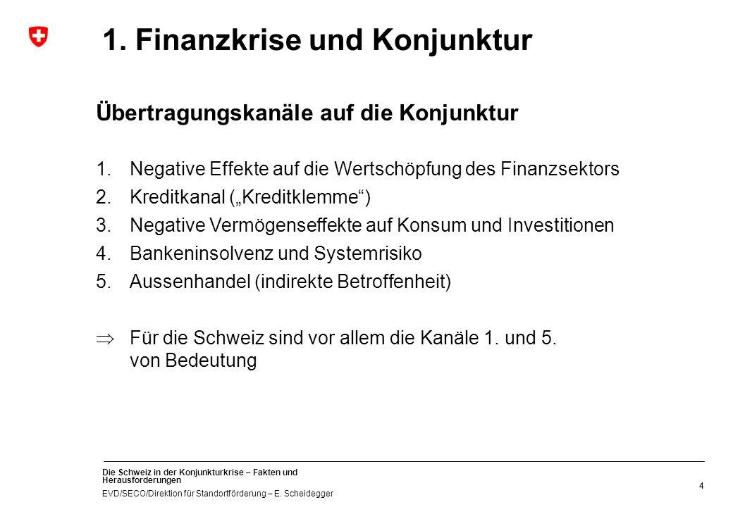 Die Schweiz in der Konjunkturkrise – Fakten und Herausforderungen EVD/SECO/Direktion für Standortförderung – E. Scheidegger 44 1. Finanzkrise und Konj