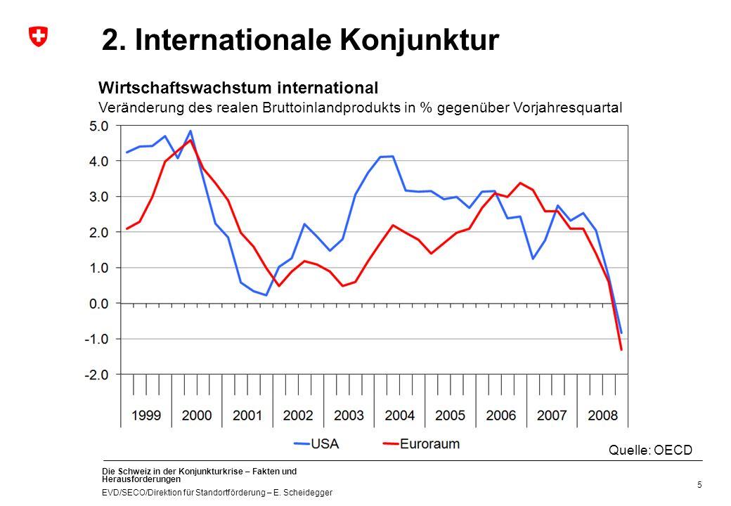 Die Schweiz in der Konjunkturkrise – Fakten und Herausforderungen EVD/SECO/Direktion für Standortförderung – E. Scheidegger 5 2. Internationale Konjun