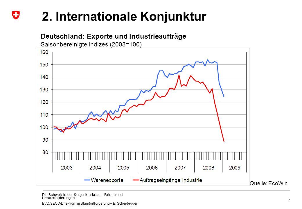 Die Schweiz in der Konjunkturkrise – Fakten und Herausforderungen EVD/SECO/Direktion für Standortförderung – E. Scheidegger 7 2. Internationale Konjun