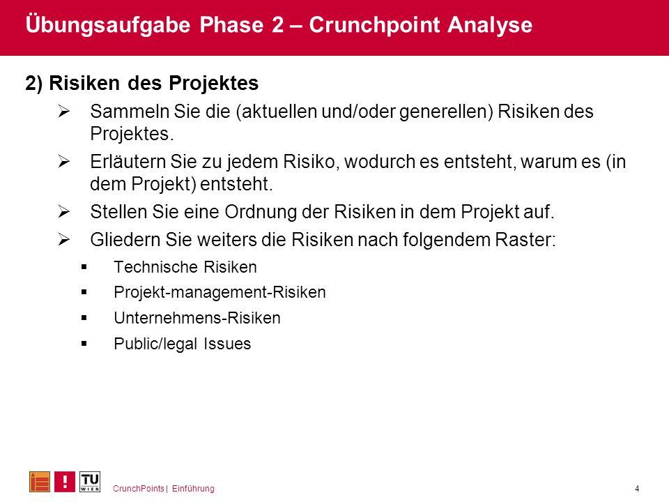 CrunchPoints | Einführung4 Übungsaufgabe Phase 2 – Crunchpoint Analyse 2) Risiken des Projektes Sammeln Sie die (aktuellen und/oder generellen) Risike