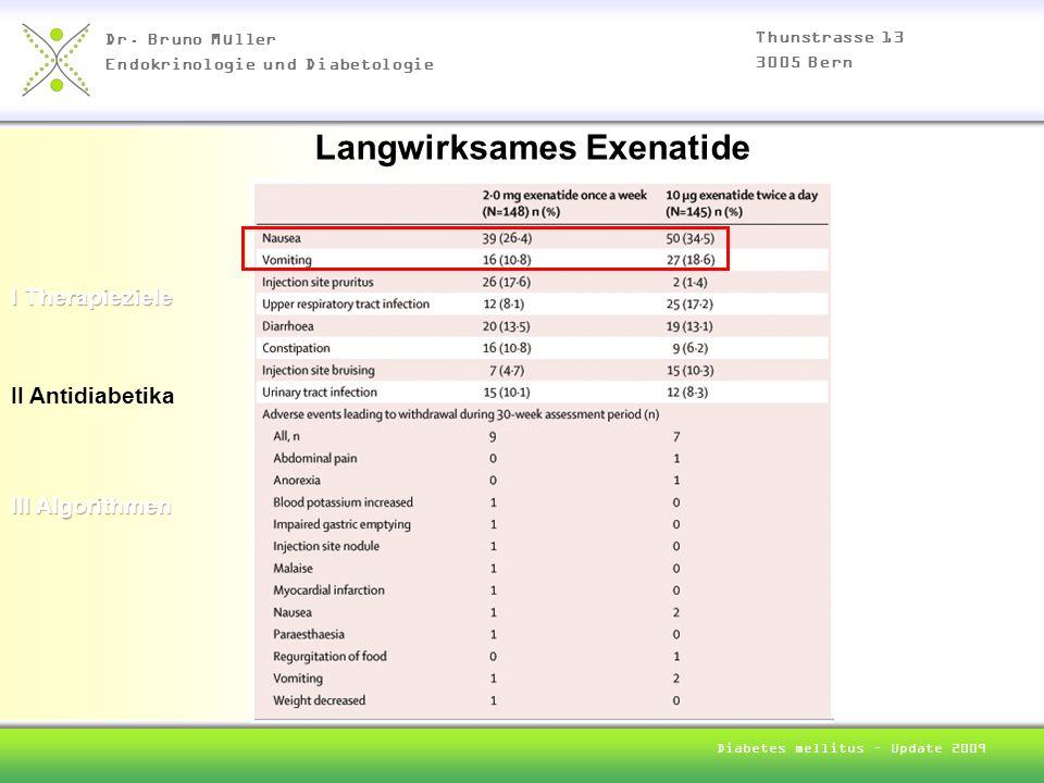 Dr. Bruno Müller Endokrinologie und Diabetologie Thunstrasse 13 3005 Bern Diabetes mellitus – Update 2009 II Antidiabetika Langwirksames Exenatide