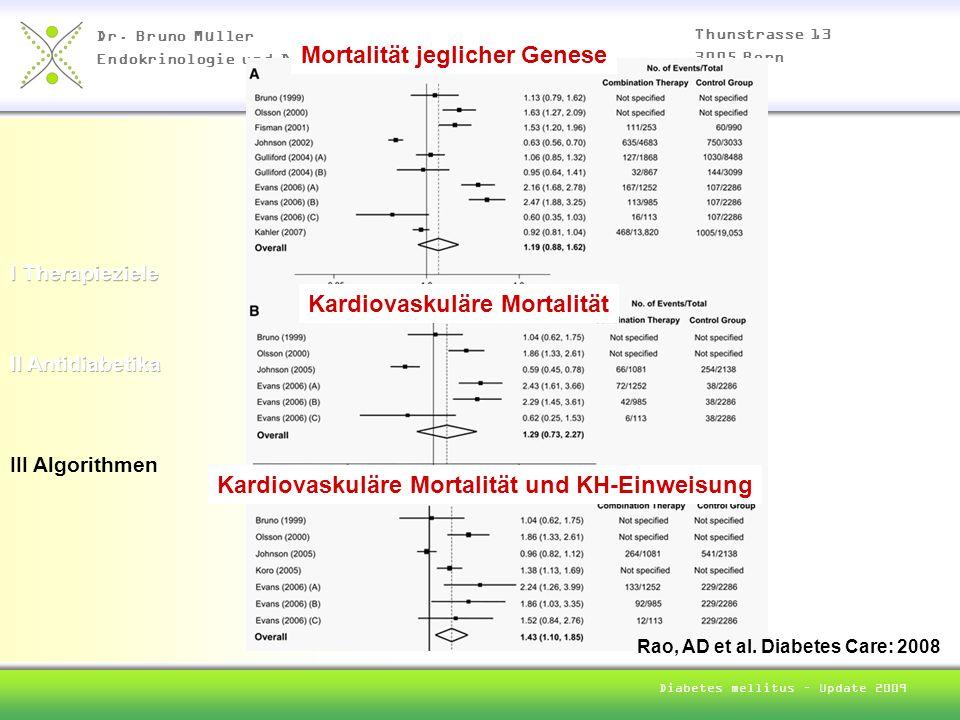 Dr. Bruno Müller Endokrinologie und Diabetologie Thunstrasse 13 3005 Bern Diabetes mellitus – Update 2009 III Algorithmen Mortalität jeglicher Genese