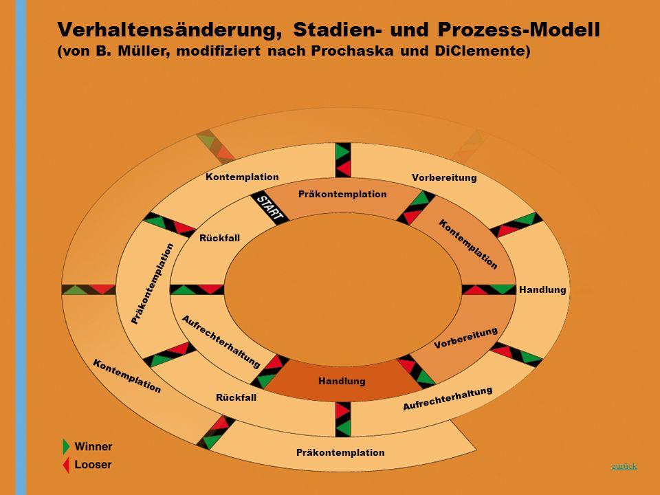 zurück Selbstwirksamkeit Verhaltensänderung, Stadien- und Prozess-Modell (von B.