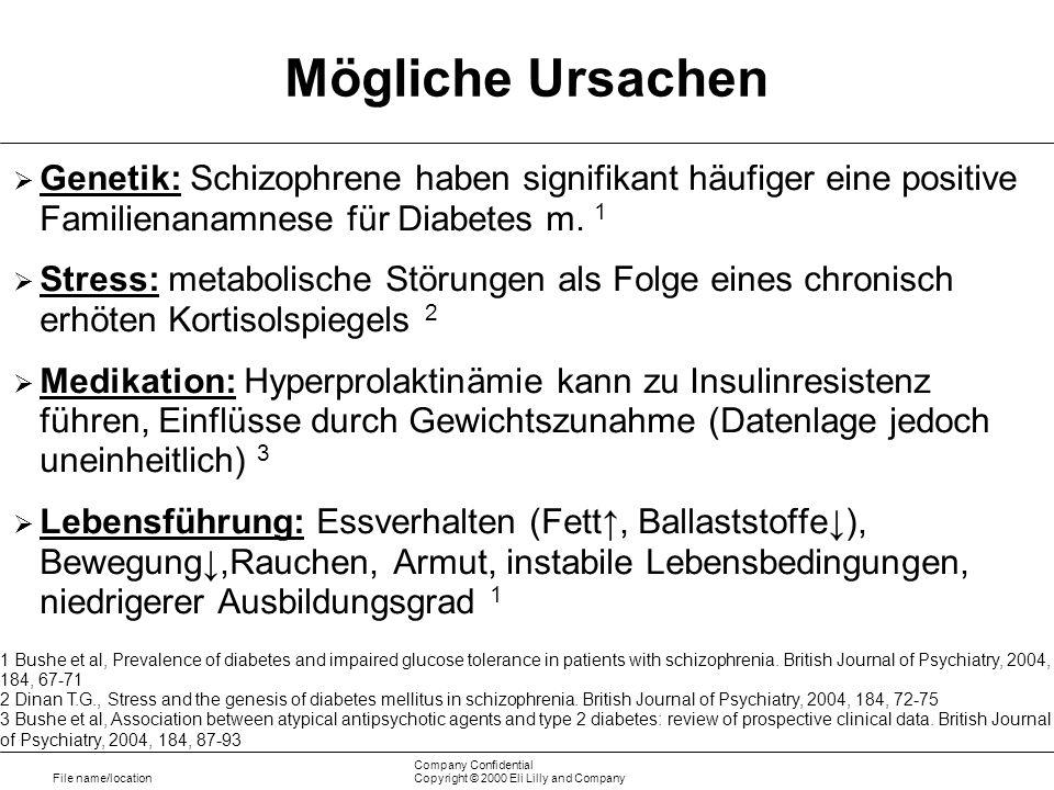 File name/location Company Confidential Copyright © 2000 Eli Lilly and Company Mögliche Ursachen Genetik: Schizophrene haben signifikant häufiger eine