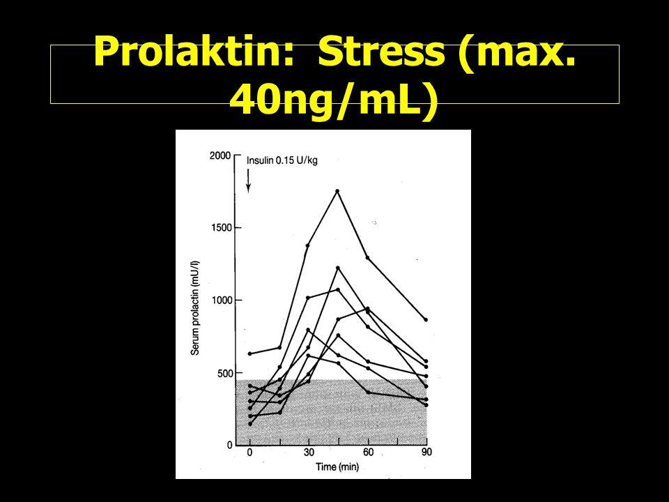 Prolaktin: Stress (max. 40ng/mL)