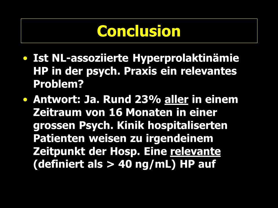 Conclusion Ist NL-assoziierte Hyperprolaktinämie HP in der psych. Praxis ein relevantes Problem? Antwort: Ja. Rund 23% aller in einem Zeitraum von 16