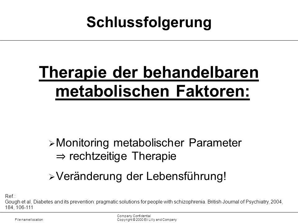 File name/location Company Confidential Copyright © 2000 Eli Lilly and Company Schlussfolgerung Therapie der behandelbaren metabolischen Faktoren: Mon