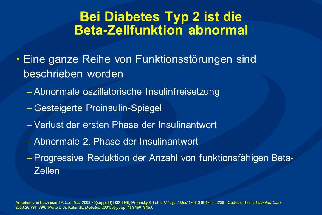Bei Diabetes Typ 2 ist die Beta-Zellfunktion abnormal Eine ganze Reihe von Funktionsstörungen sind beschrieben worden –Abnormale oszillatorische Insulinfreisetzung –Gesteigerte Proinsulin-Spiegel –Verlust der ersten Phase der Insulinantwort –Abnormale 2.