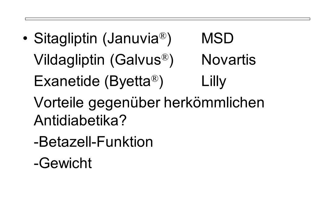 Sitagliptin (Januvia ® ) MSD Vildagliptin (Galvus ® ) Novartis Exanetide (Byetta ® ) Lilly Vorteile gegenüber herkömmlichen Antidiabetika? -Betazell-F