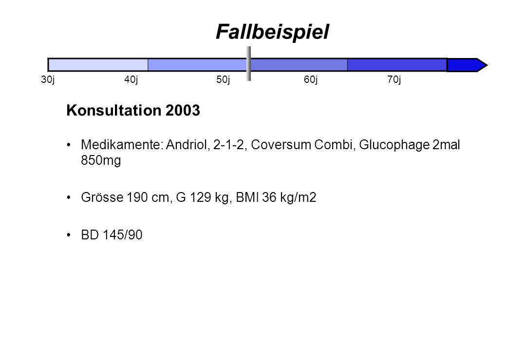 Fallbeispiel Konsultation 2003 Medikamente: Andriol, 2-1-2, Coversum Combi, Glucophage 2mal 850mg Grösse 190 cm, G 129 kg, BMI 36 kg/m2 BD 145/90 30j40j50j60j70j