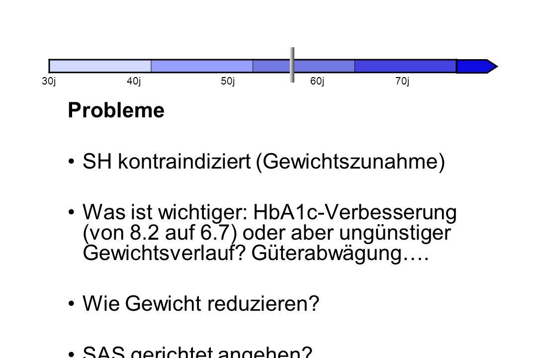 Probleme SH kontraindiziert (Gewichtszunahme) Was ist wichtiger: HbA1c-Verbesserung (von 8.2 auf 6.7) oder aber ungünstiger Gewichtsverlauf.