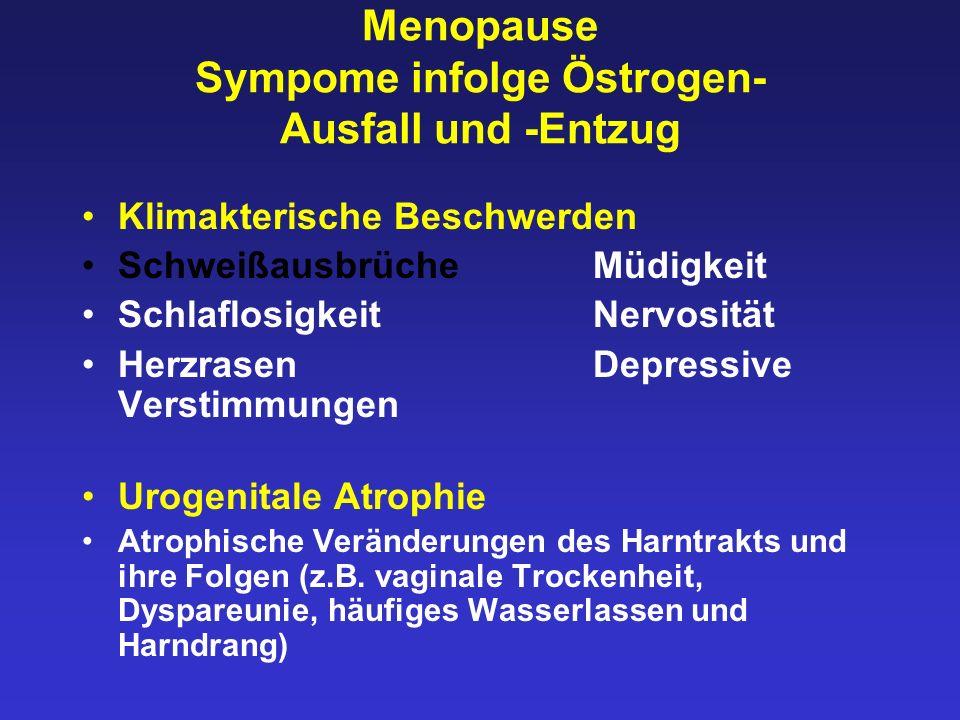 Menopause Sympome infolge Östrogen- Ausfall und -Entzug Klimakterische Beschwerden Schweißausbrüche Müdigkeit Schlaflosigkeit Nervosität Herzrasen Dep