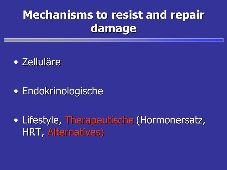Mechanisms to resist and repair damage ZelluläreZelluläre EndokrinologischeEndokrinologische Lifestyle, Therapeutische (Hormonersatz, HRT, Alternative