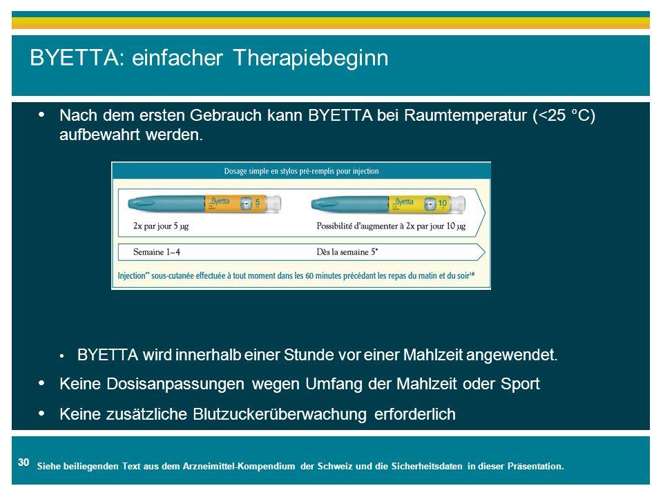 30 BYETTA: einfacher Therapiebeginn Nach dem ersten Gebrauch kann BYETTA bei Raumtemperatur (<25 °C) aufbewahrt werden. BYETTA wird innerhalb einer St