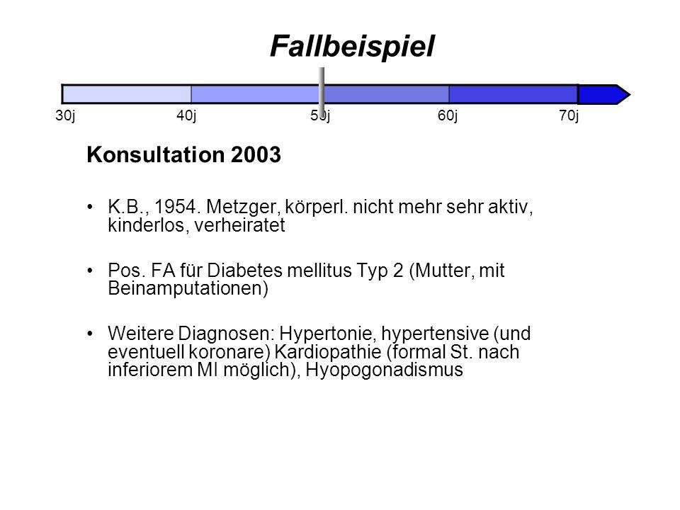 Fallbeispiel Konsultation 2003 K.B., 1954. Metzger, körperl. nicht mehr sehr aktiv, kinderlos, verheiratet Pos. FA für Diabetes mellitus Typ 2 (Mutter