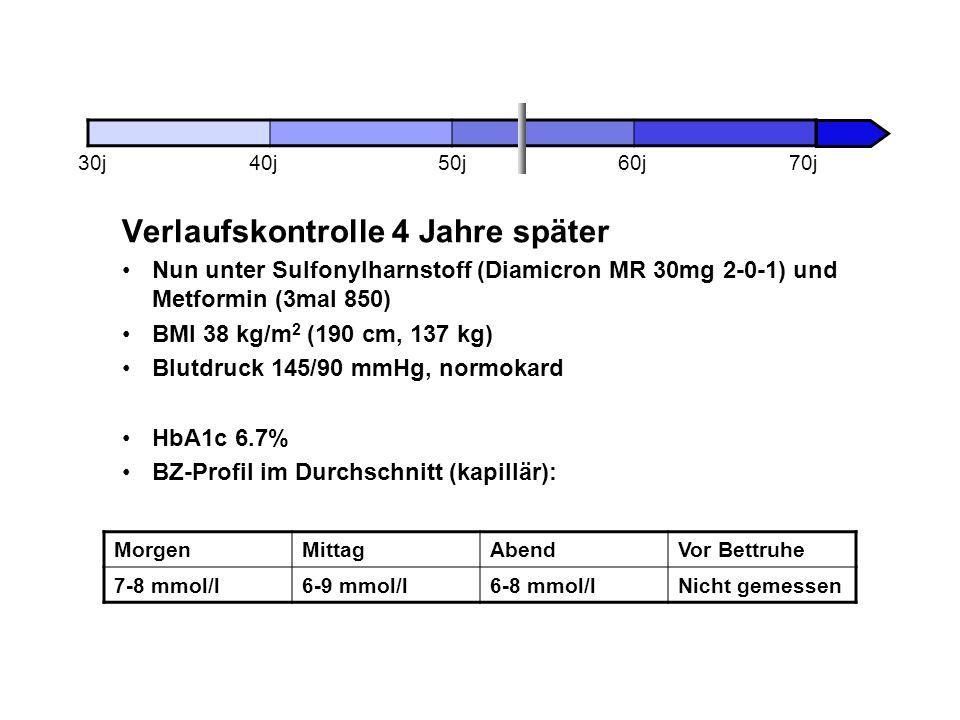 Verlaufskontrolle 4 Jahre später Nun unter Sulfonylharnstoff (Diamicron MR 30mg 2-0-1) und Metformin (3mal 850) BMI 38 kg/m 2 (190 cm, 137 kg) Blutdru
