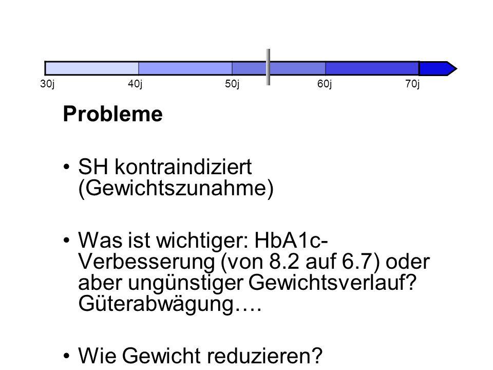 Probleme SH kontraindiziert (Gewichtszunahme) Was ist wichtiger: HbA1c- Verbesserung (von 8.2 auf 6.7) oder aber ungünstiger Gewichtsverlauf? Güterabw