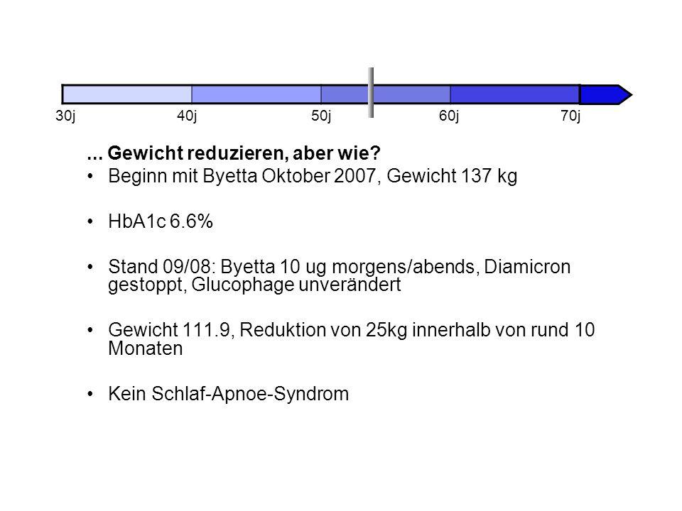 ... Gewicht reduzieren, aber wie? Beginn mit Byetta Oktober 2007, Gewicht 137 kg HbA1c 6.6% Stand 09/08: Byetta 10 ug morgens/abends, Diamicron gestop