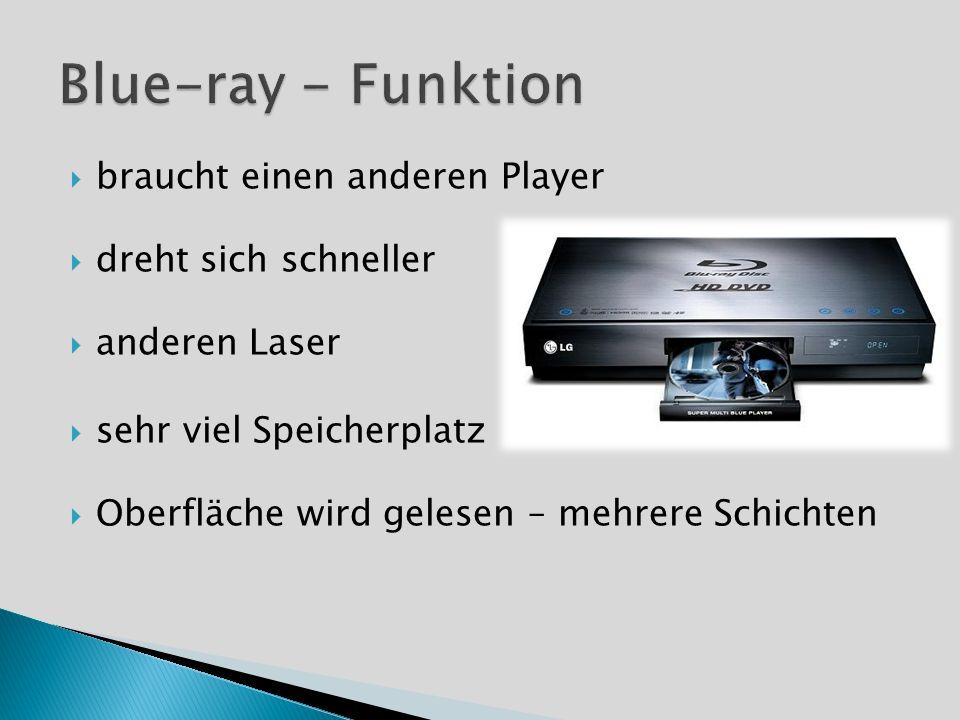 braucht einen anderen Player dreht sich schneller anderen Laser sehr viel Speicherplatz Oberfläche wird gelesen – mehrere Schichten