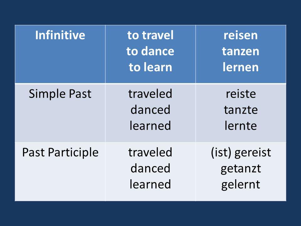 Infinitiveto travel to dance to learn reisen tanzen lernen Simple Pasttraveled danced learned reiste tanzte lernte Past Participletraveled danced learned (ist) gereist getanzt gelernt