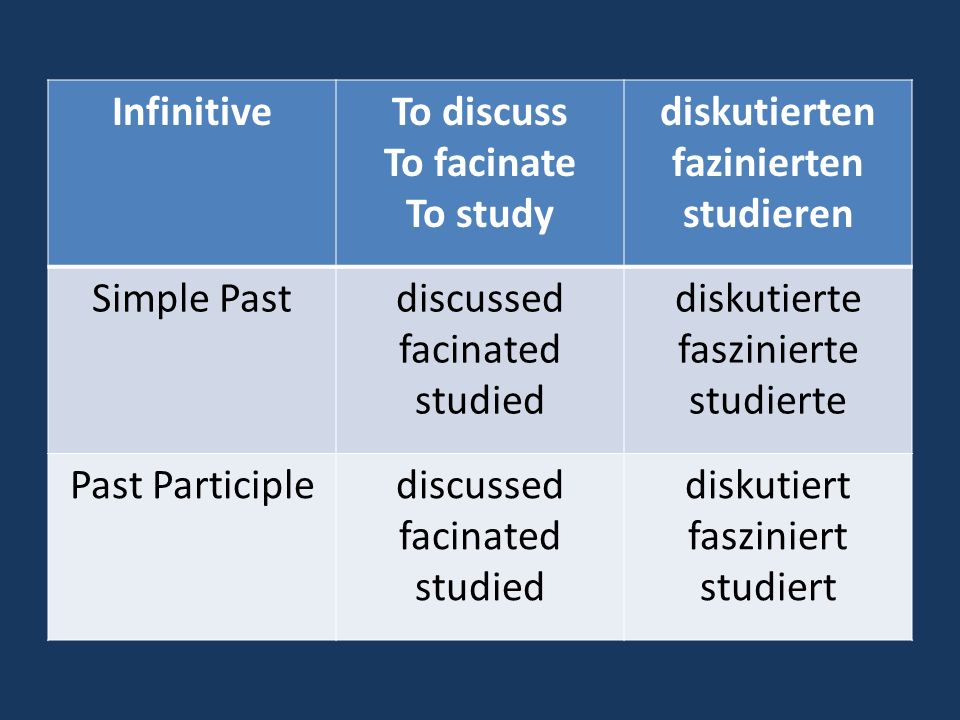 These are the subordinate conjunctions.