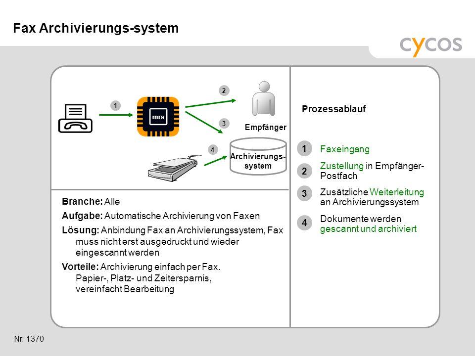 Kurztitel Branche: Alle Aufgabe: Automatische Archivierung von Faxen Lösung: Anbindung Fax an Archivierungssystem, Fax muss nicht erst ausgedruckt und wieder eingescannt werden Vorteile: Archivierung einfach per Fax.