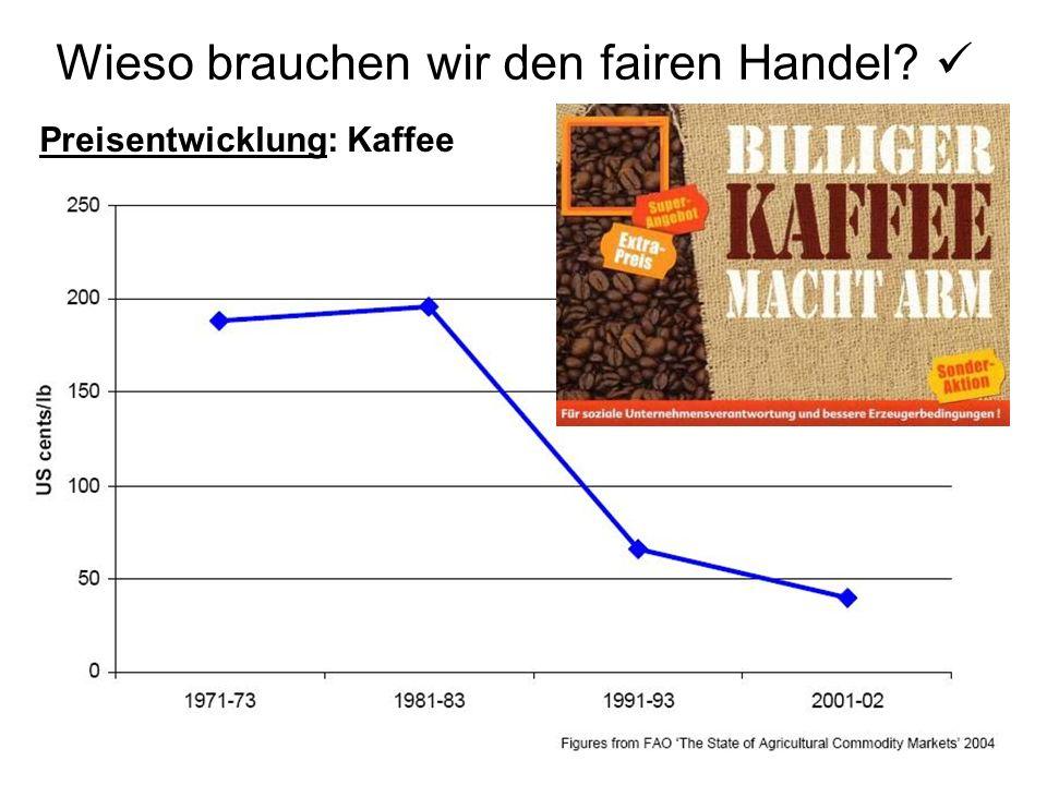Preisentwicklung: Kaffee Wieso brauchen wir den fairen Handel?