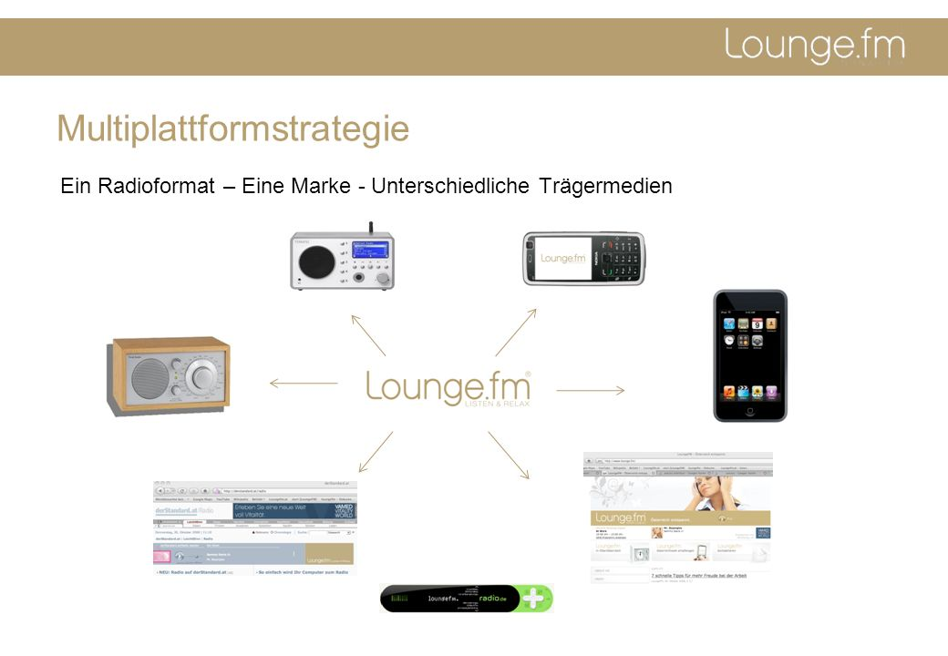 UKW Sendestart von LoungeFM LoungeFM UKW Sendestart: Auf 3 ehemaligen ORF-Frequenzen Technische Reichweite: 620.000 Hörerinnen und Hörer Empfangsgebiet: Von Linz, Wels, Steyr bis Enns, Amstetten, Vöcklabruck, Gmunden und Eferding