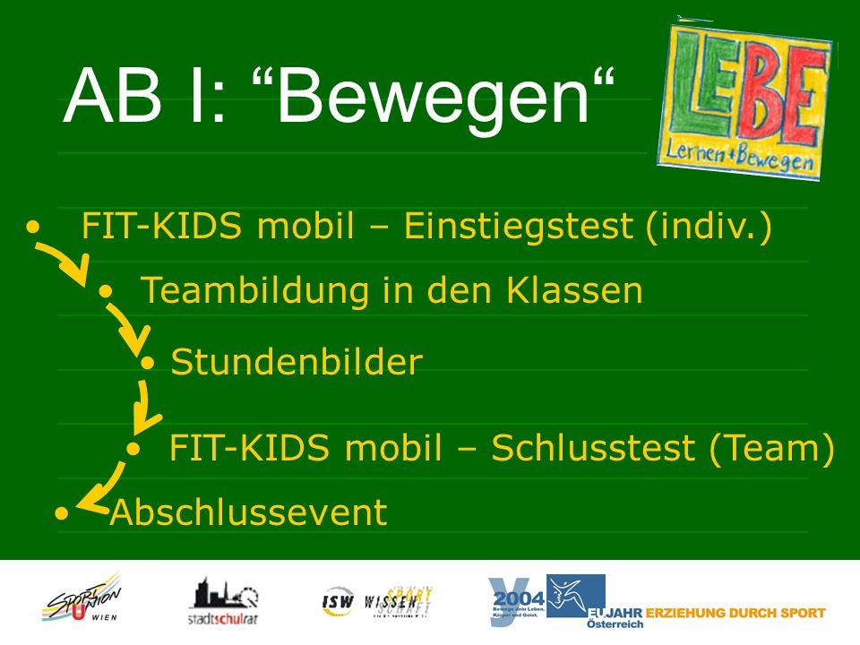 AB I: Bewegen FIT-KIDS mobil – Einstiegstest (indiv.) Teambildung in den Klassen Stundenbilder FIT-KIDS mobil – Schlusstest (Team) Abschlussevent