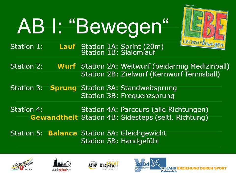AB I: Bewegen Station 1: LaufStation 1A: Sprint (20m) Station 1B: Slalomlauf Station 2: WurfStation 2A: Weitwurf (beidarmig Medizinball) Station 2B: Zielwurf (Kernwurf Tennisball) Station 3: Sprung Station 3A: Standweitsprung Station 3B: Frequenzsprung Station 4: Station 4A: Parcours (alle Richtungen) GewandtheitStation 4B: Sidesteps (seitl.