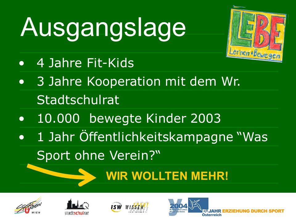 4 Jahre Fit-Kids 3 Jahre Kooperation mit dem Wr.